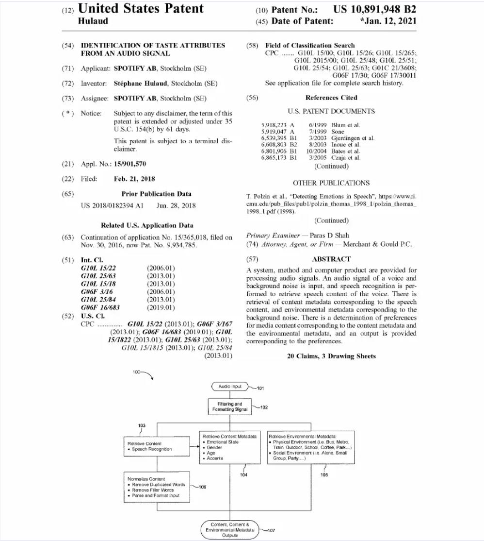 Spotify patent