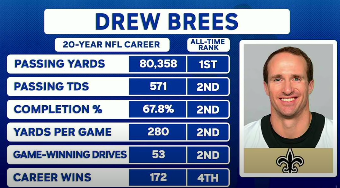 Brees statystyki.PNG