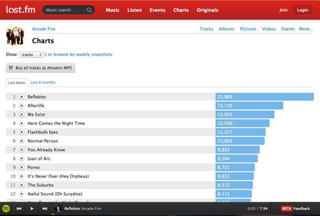 Spotify_Lastfm.jpg