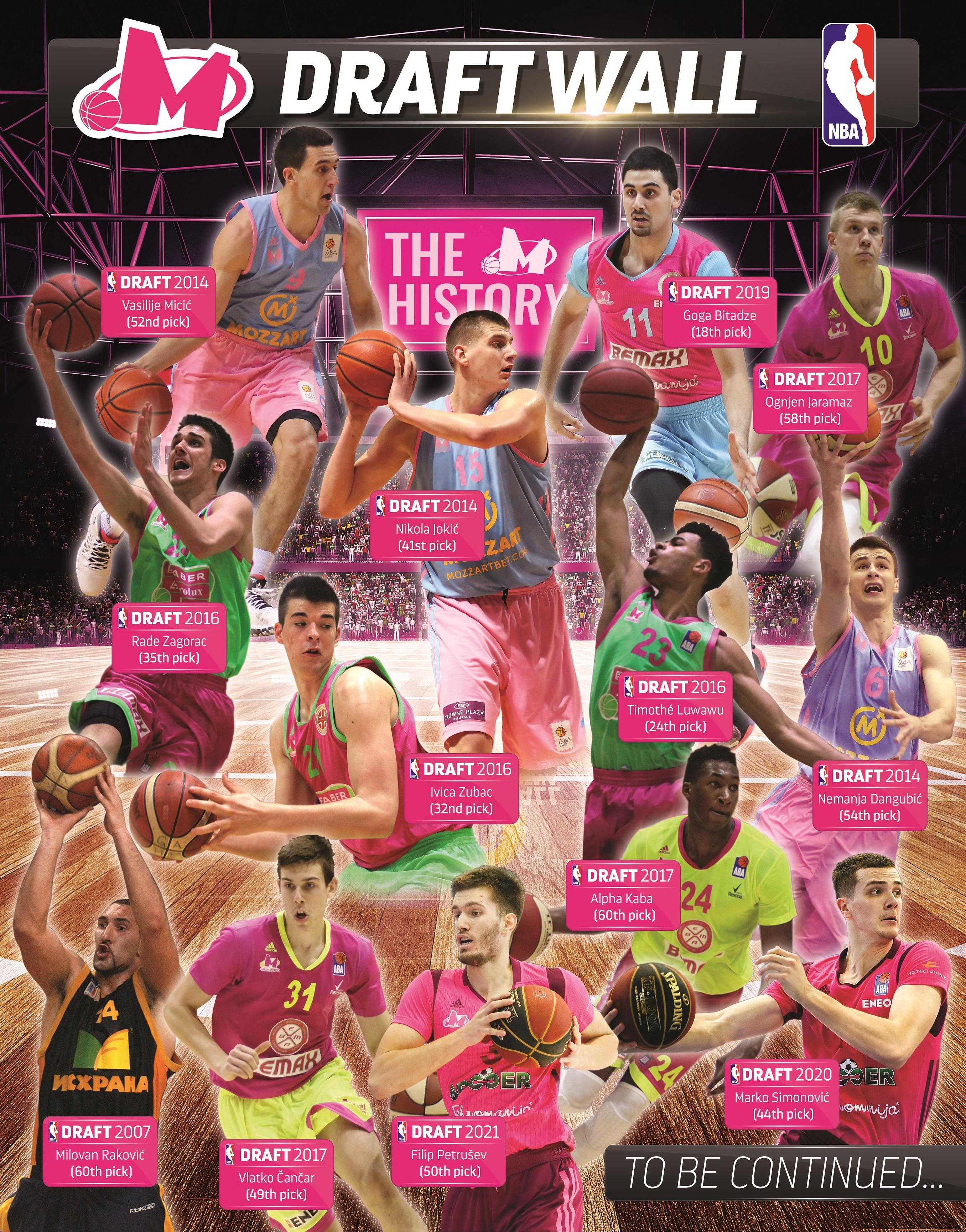 Mega Basket - draft wall